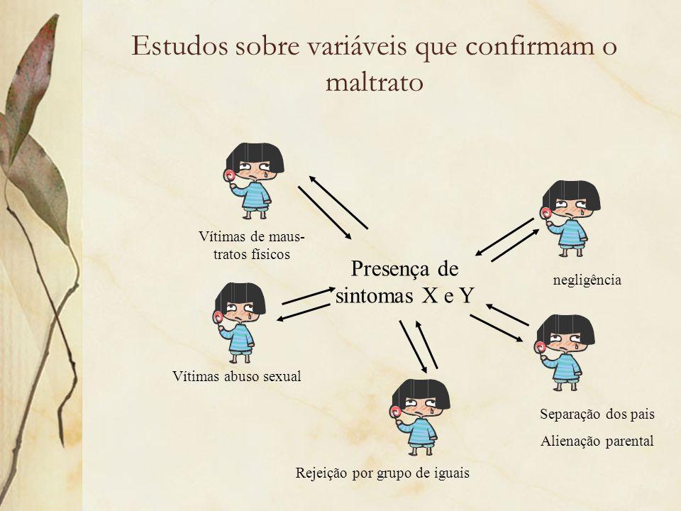 Estudos sobre variáveis que confirmam o maltrato Vítimas abuso sexual Presença de sintomas X e Y Vítimas de maus- tratos físicos negligência Rejeição