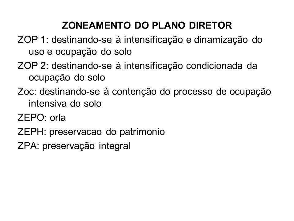 ZONEAMENTO DO PLANO DIRETOR ZOP 1: destinando-se à intensificação e dinamização do uso e ocupação do solo ZOP 2: destinando-se à intensificação condic