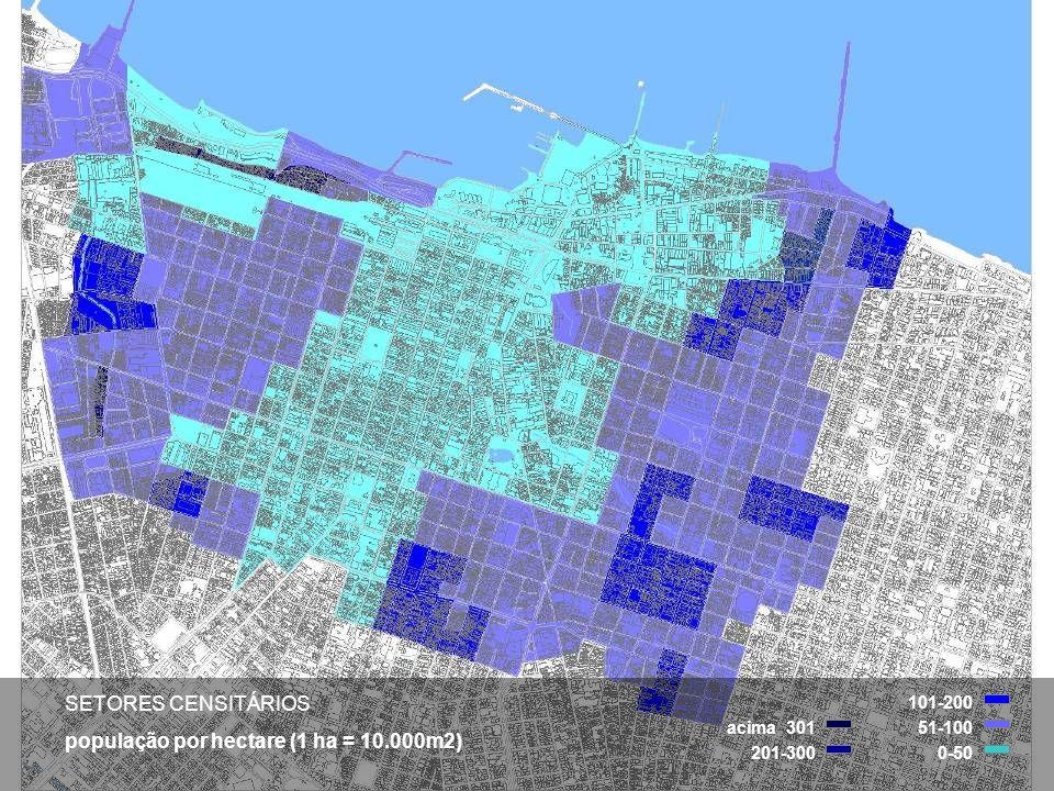 SETORES CENSITÁRIOS população por hectare (1 ha = 10.000m2) 51-100 0-50 acima 301 201-300 101-200