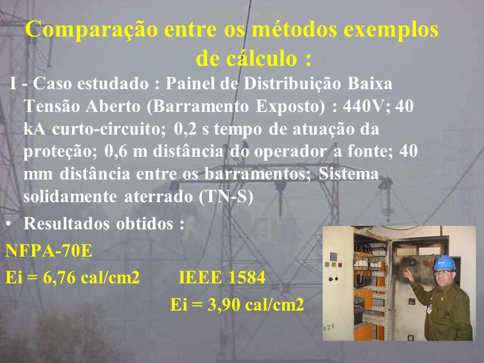 Comparação entre os métodos exemplos de cálculo : I - Caso estudado : Painel de Distribuição Baixa Tensão Aberto (Barramento Exposto) : 440V; 40 kA cu