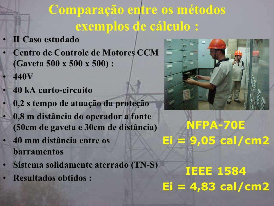 Comparação entre os métodos exemplos de cálculo : II Caso estudado Centro de Controle de Motores CCM (Gaveta 500 x 500 x 500) : 440V 40 kA curto-circu