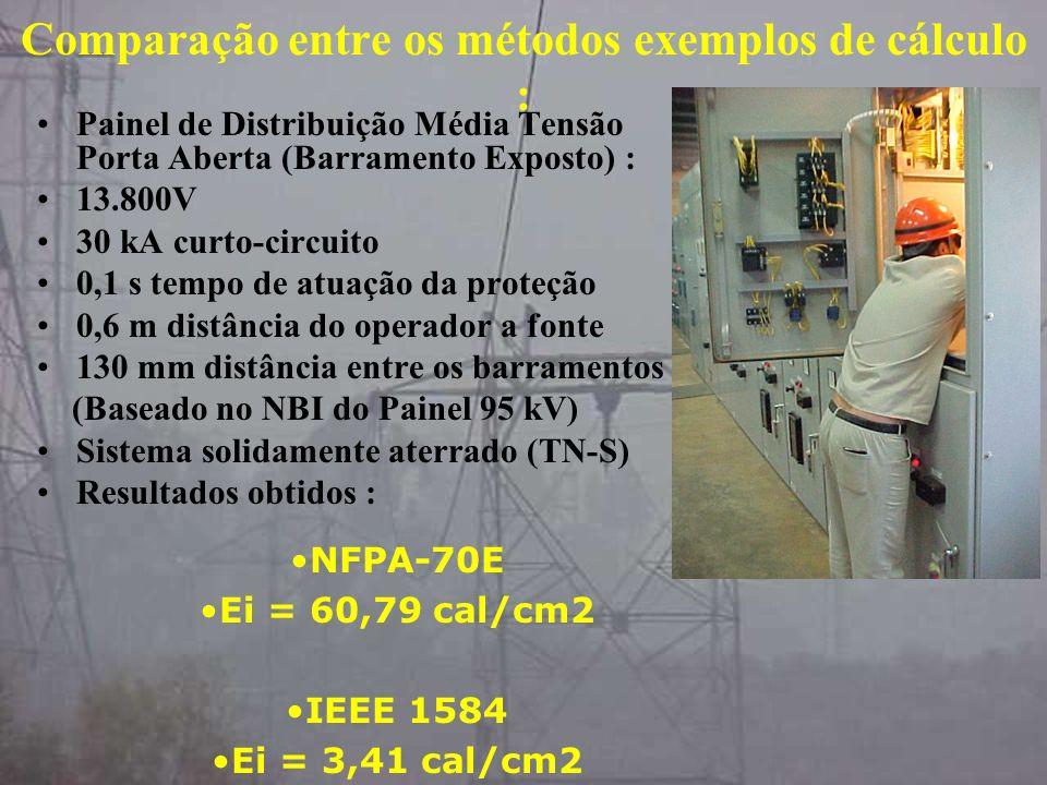 Comparação entre os métodos exemplos de cálculo : Painel de Distribuição Média Tensão Porta Aberta (Barramento Exposto) : 13.800V 30 kA curto-circuito