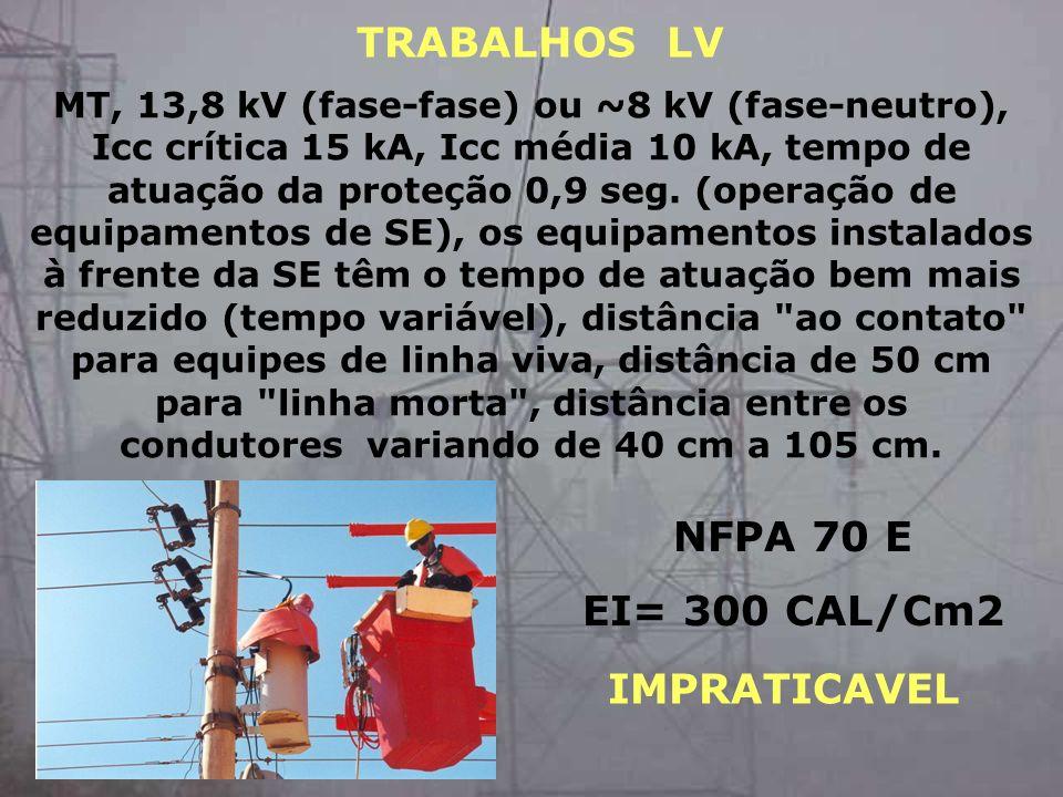 MT, 13,8 kV (fase-fase) ou ~8 kV (fase-neutro), Icc crítica 15 kA, Icc média 10 kA, tempo de atuação da proteção 0,9 seg. (operação de equipamentos de