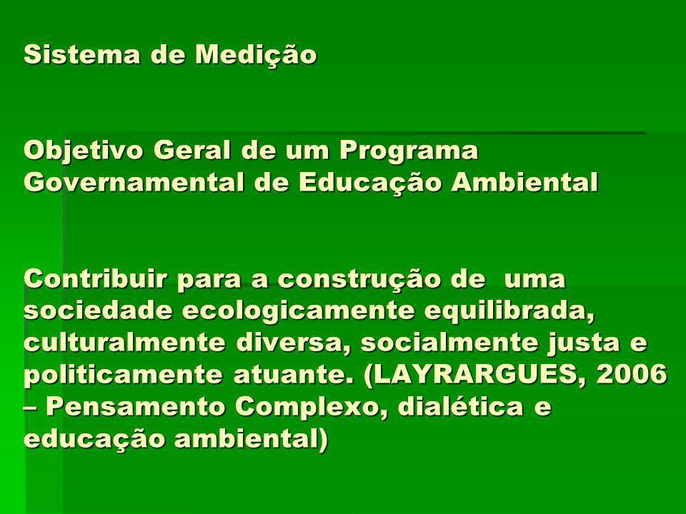 Sistema de Medição Objetivo Geral de um Programa Governamental de Educação Ambiental Contribuir para a construção de uma sociedade ecologicamente equi