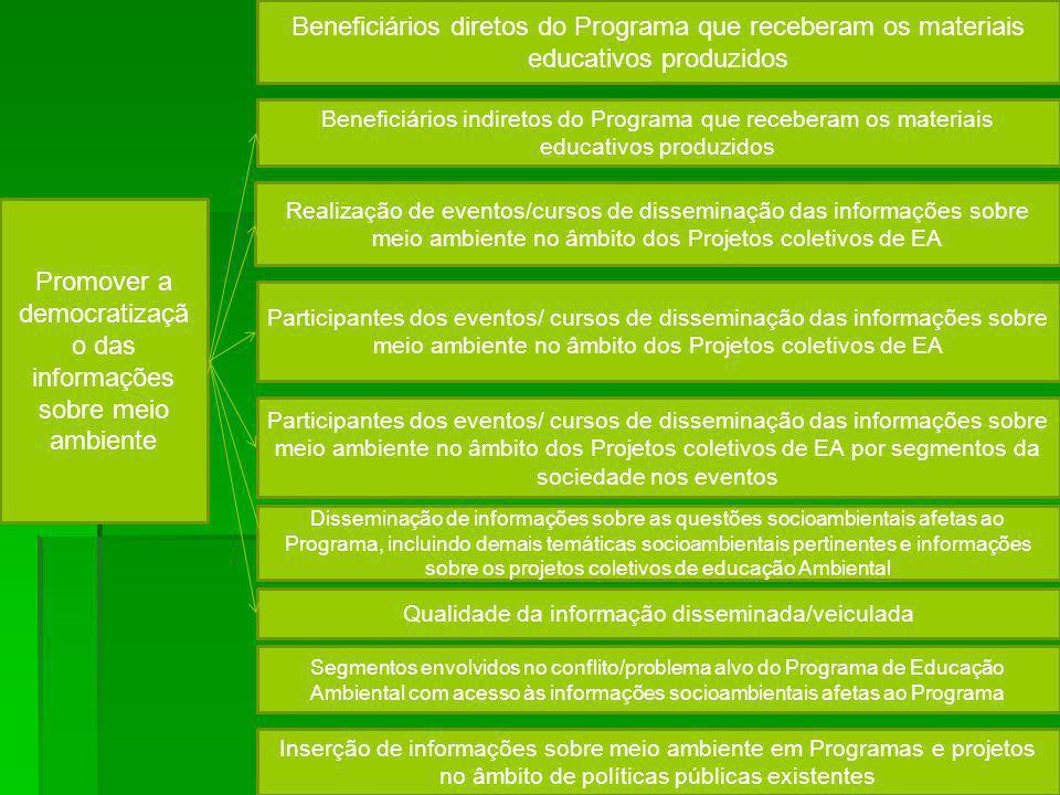 Promover a democratizaçã o das informações sobre meio ambiente Qualidade da informação disseminada/veiculada Participantes dos eventos/ cursos de diss