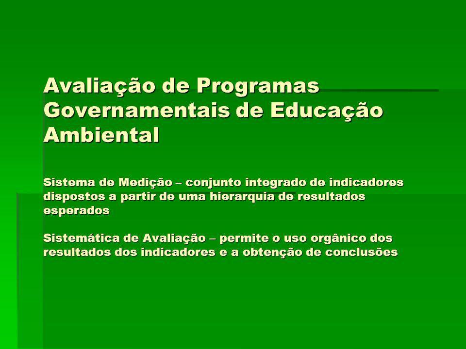 Avaliação de Programas Governamentais de Educação Ambiental Sistema de Medição – conjunto integrado de indicadores dispostos a partir de uma hierarqui