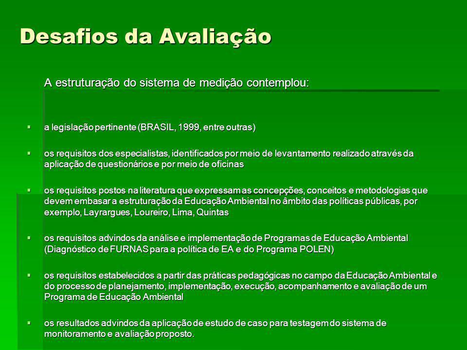 Desafios da Avaliação A estruturação do sistema de medição contemplou: a legislação pertinente (BRASIL, 1999, entre outras) a legislação pertinente (B