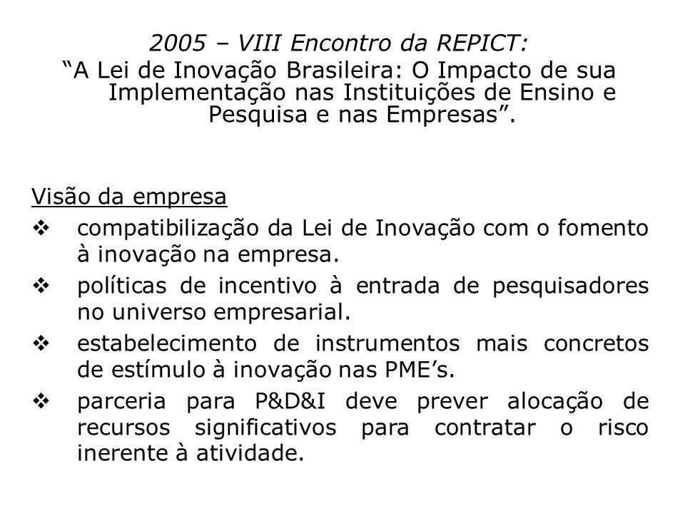 2005 – VIII Encontro da REPICT: A Lei de Inovação Brasileira: O Impacto de sua Implementação nas Instituições de Ensino e Pesquisa e nas Empresas. Vis