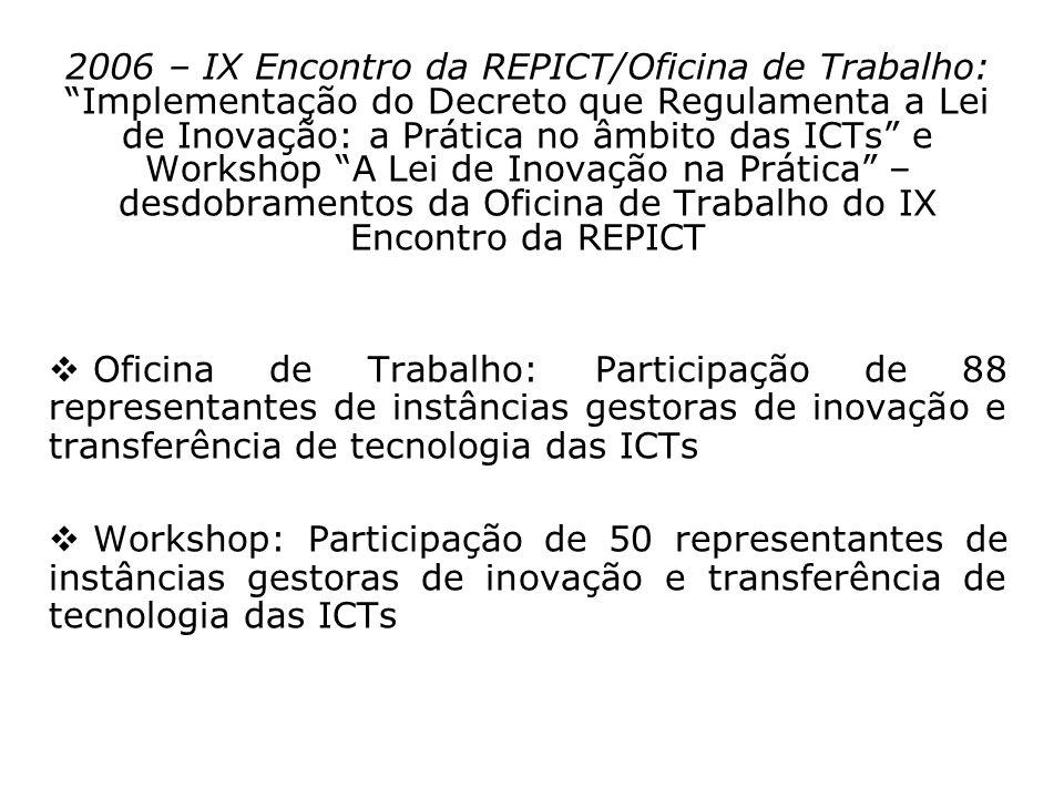 2006 – IX Encontro da REPICT/Oficina de Trabalho: Implementação do Decreto que Regulamenta a Lei de Inovação: a Prática no âmbito das ICTs e Workshop
