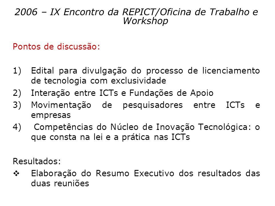 2006 – IX Encontro da REPICT/Oficina de Trabalho e Workshop Pontos de discussão: 1)Edital para divulgação do processo de licenciamento de tecnologia c