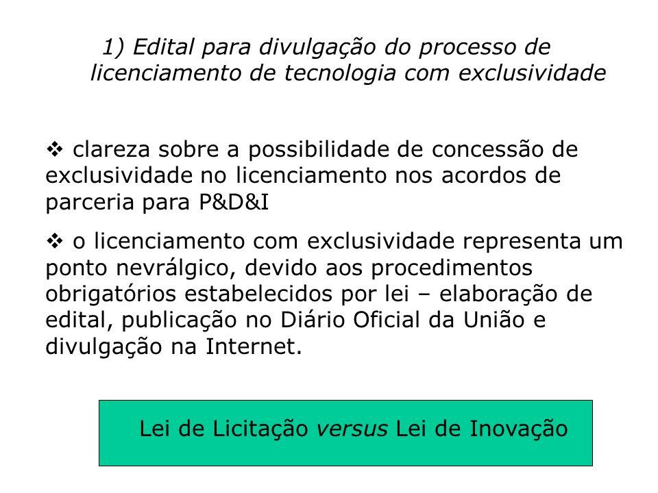 1) Edital para divulgação do processo de licenciamento de tecnologia com exclusividade clareza sobre a possibilidade de concessão de exclusividade no