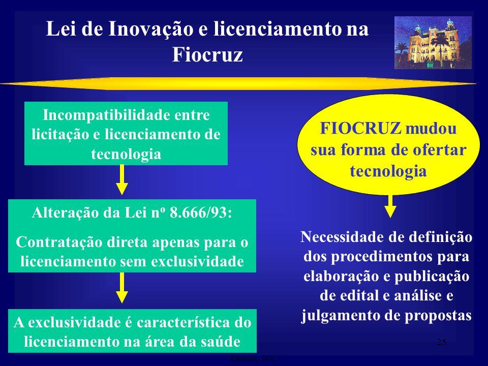 25 Lei de Inovação e licenciamento na Fiocruz Emerick, M.C. Incompatibilidade entre licitação e licenciamento de tecnologia Alteração da Lei n o 8.666