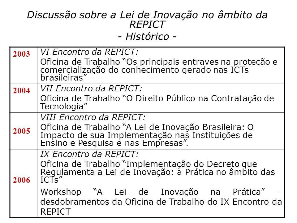 Discussão sobre a Lei de Inovação no âmbito da REPICT - Histórico - 2003 VI Encontro da REPICT: Oficina de Trabalho Os principais entraves na proteção
