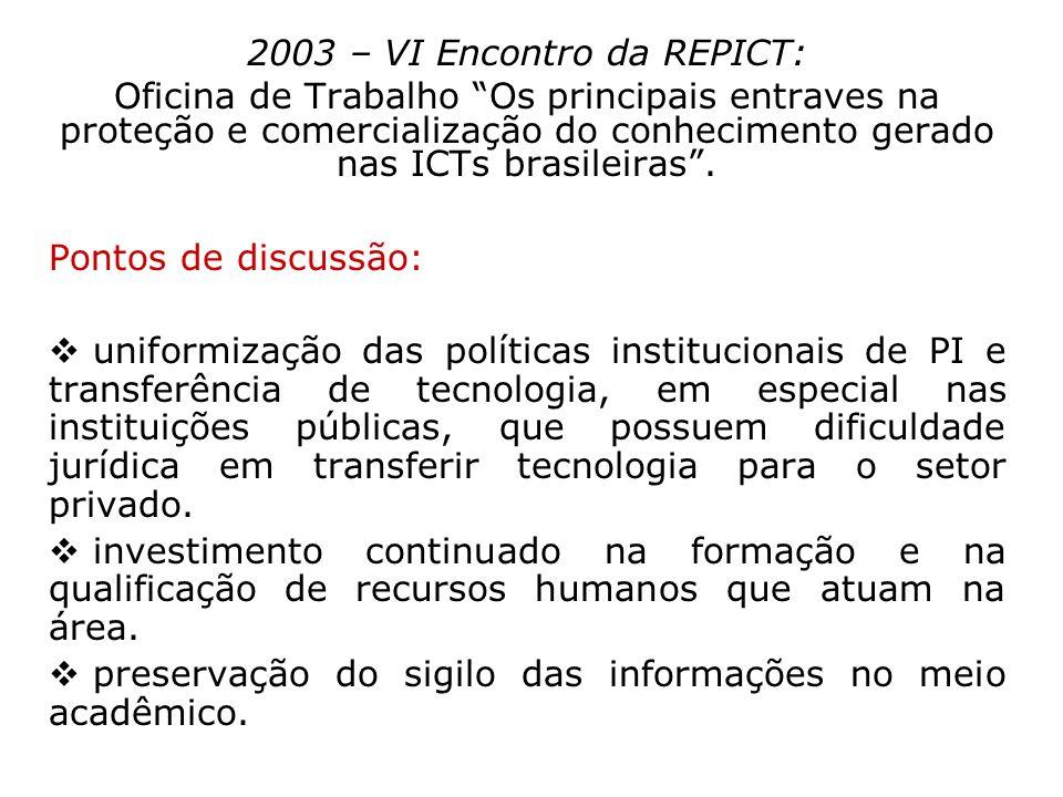 2003 – VI Encontro da REPICT: Oficina de Trabalho Os principais entraves na proteção e comercialização do conhecimento gerado nas ICTs brasileiras.