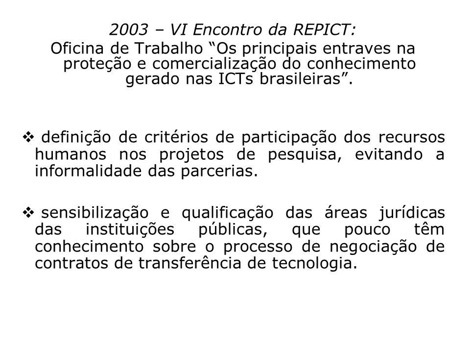 2003 – VI Encontro da REPICT: Oficina de Trabalho Os principais entraves na proteção e comercialização do conhecimento gerado nas ICTs brasileiras. de