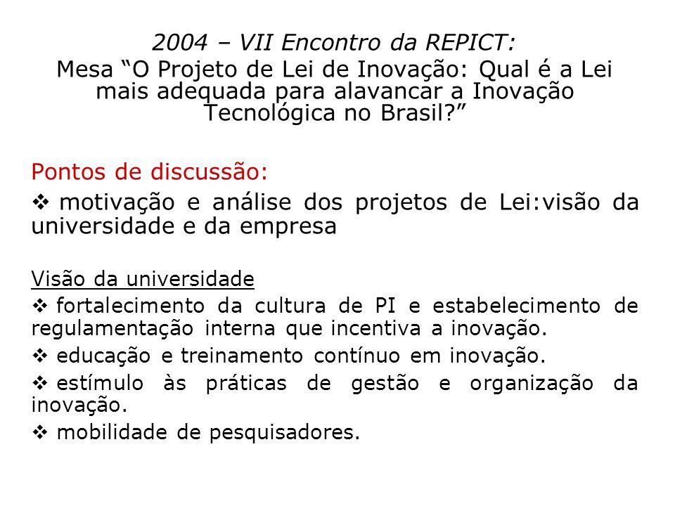 2004 – VII Encontro da REPICT: Mesa O Projeto de Lei de Inovação: Qual é a Lei mais adequada para alavancar a Inovação Tecnológica no Brasil? Pontos d