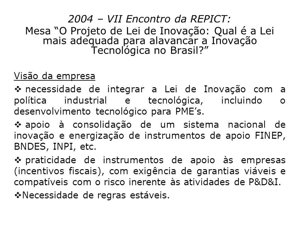 2004 – VII Encontro da REPICT: Mesa O Projeto de Lei de Inovação: Qual é a Lei mais adequada para alavancar a Inovação Tecnológica no Brasil? Visão da