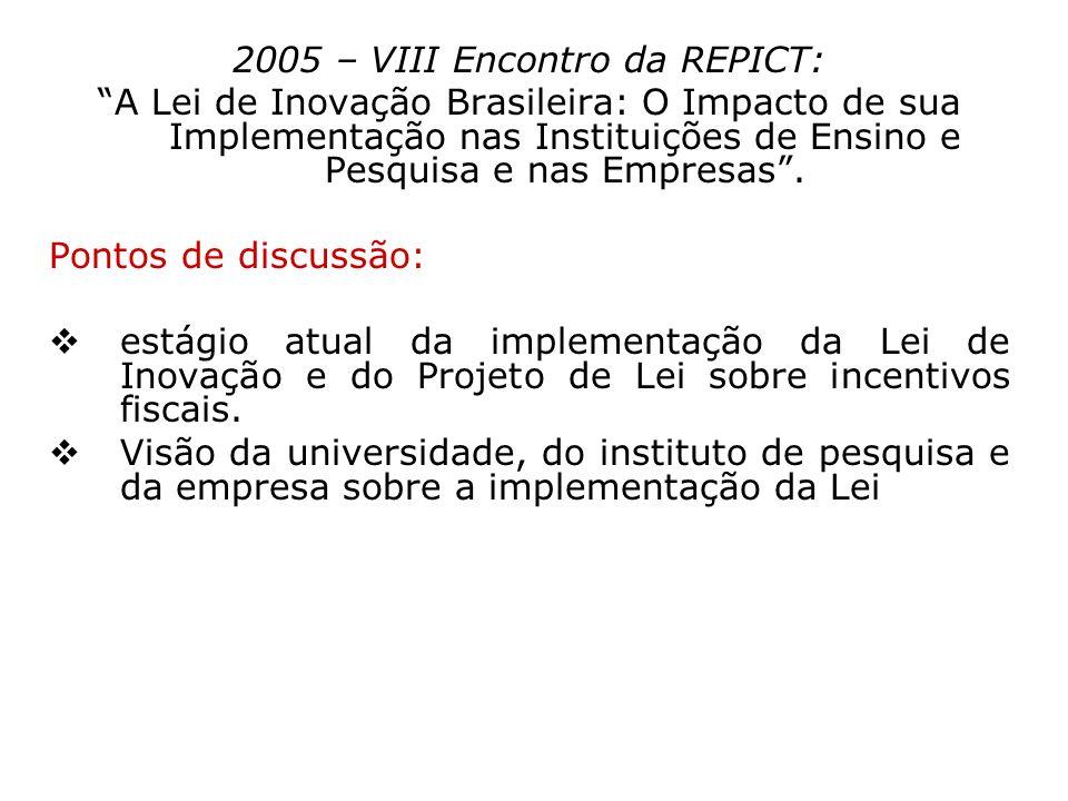 2005 – VIII Encontro da REPICT: A Lei de Inovação Brasileira: O Impacto de sua Implementação nas Instituições de Ensino e Pesquisa e nas Empresas. Pon