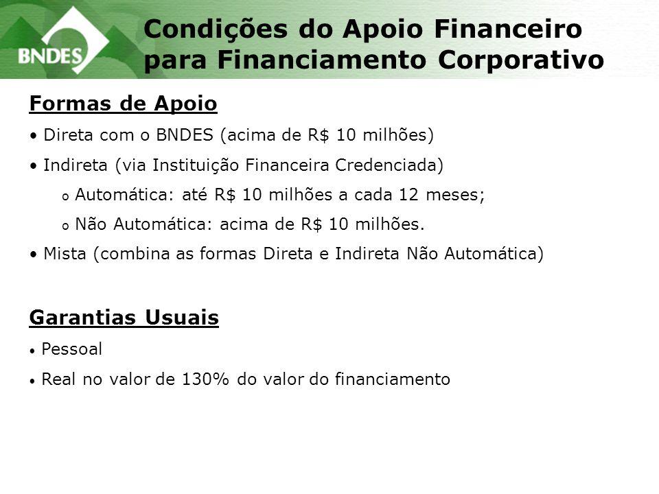 Condições do Apoio Financeiro para Financiamento Corporativo Formas de Apoio Direta com o BNDES (acima de R$ 10 milhões) Indireta (via Instituição Financeira Credenciada) o Automática: até R$ 10 milhões a cada 12 meses; o Não Automática: acima de R$ 10 milhões.