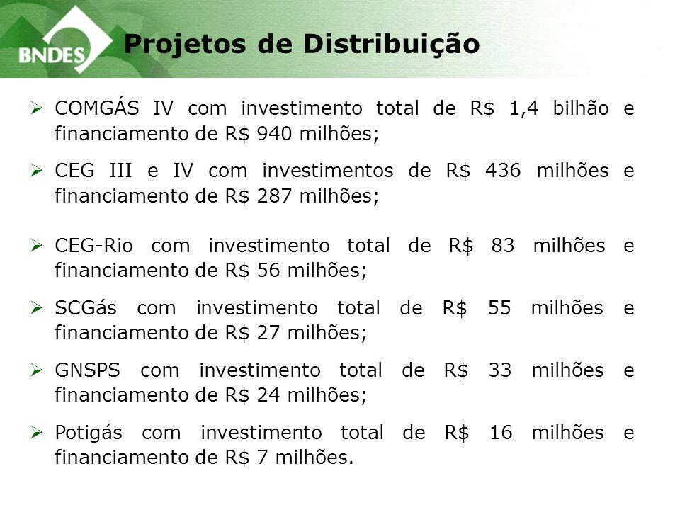 Projetos de Distribuição COMGÁS IV com investimento total de R$ 1,4 bilhão e financiamento de R$ 940 milhões; CEG III e IV com investimentos de R$ 436 milhões e financiamento de R$ 287 milhões; CEG-Rio com investimento total de R$ 83 milhões e financiamento de R$ 56 milhões; SCGás com investimento total de R$ 55 milhões e financiamento de R$ 27 milhões; GNSPS com investimento total de R$ 33 milhões e financiamento de R$ 24 milhões; Potigás com investimento total de R$ 16 milhões e financiamento de R$ 7 milhões.