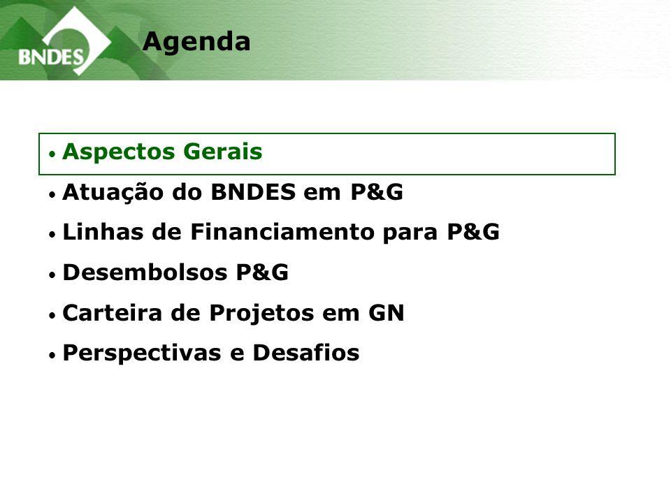 www.bndes.gov.br Atendimento Empresarial Para consultas e informações sobre as linhas de apoio financeiro: Rio de Janeiro: (0xx21) 2172-8888 São Paulo: (0xx11) 3471-5100 Recife: (0xx81) 3464-5800 Brasília: (0xx61) 3214-5600 e-mail: faleconosco@bndes.gov.br Ouvidoria Um canal condutor de opiniões, reclamações e denúncias: Telefax: (0xx21) 2172-8777 Caixa Postal 15054 20031-917 - Rio de Janeiro - RJ E-mail: ouvidoria@bndes.gov.br Muito Obrigado