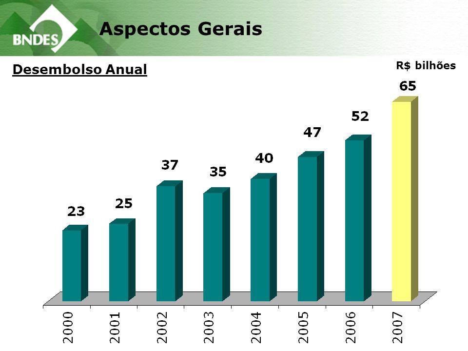 Aspectos Gerais Desembolso Anual R$ bilhões