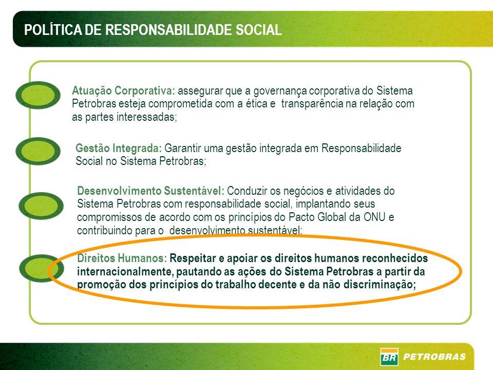 POLÍTICA DE RESPONSABILIDADE SOCIAL Atuação Corporativa: assegurar que a governança corporativa do Sistema Petrobras esteja comprometida com a ética e