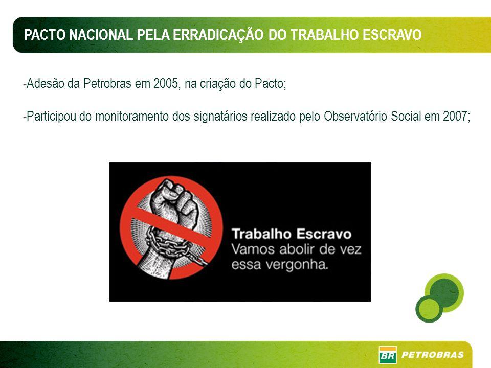 PACTO NACIONAL PELA ERRADICAÇÃO DO TRABALHO ESCRAVO -Adesão da Petrobras em 2005, na criação do Pacto; -Participou do monitoramento dos signatários re