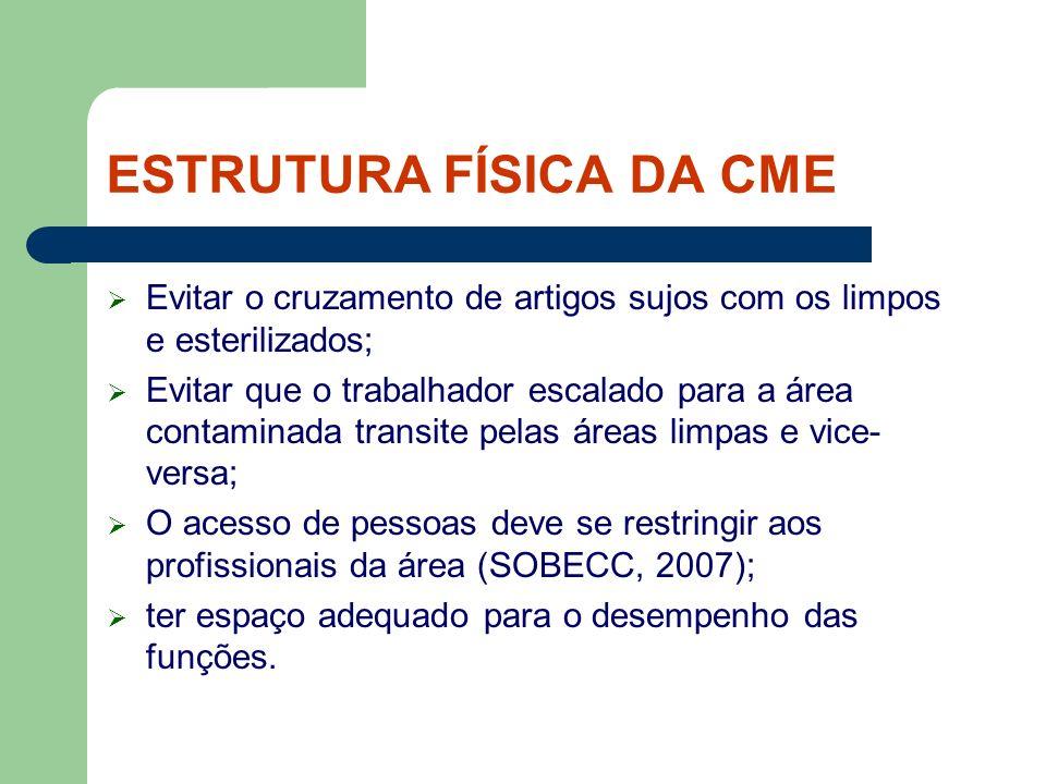 ESTRUTURA FÍSICA DA CME Evitar o cruzamento de artigos sujos com os limpos e esterilizados; Evitar que o trabalhador escalado para a área contaminada