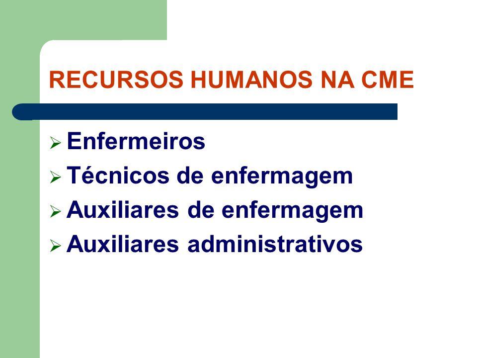 RECURSOS HUMANOS NA CME Enfermeiros Técnicos de enfermagem Auxiliares de enfermagem Auxiliares administrativos