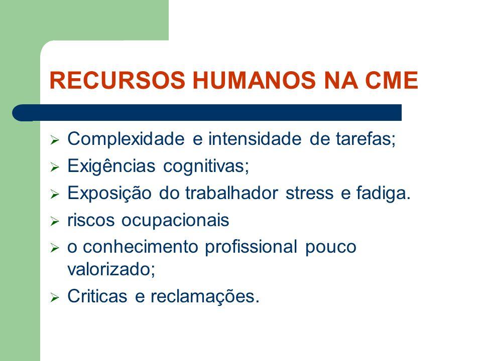 RECURSOS HUMANOS NA CME Complexidade e intensidade de tarefas; Exigências cognitivas; Exposição do trabalhador stress e fadiga. riscos ocupacionais o
