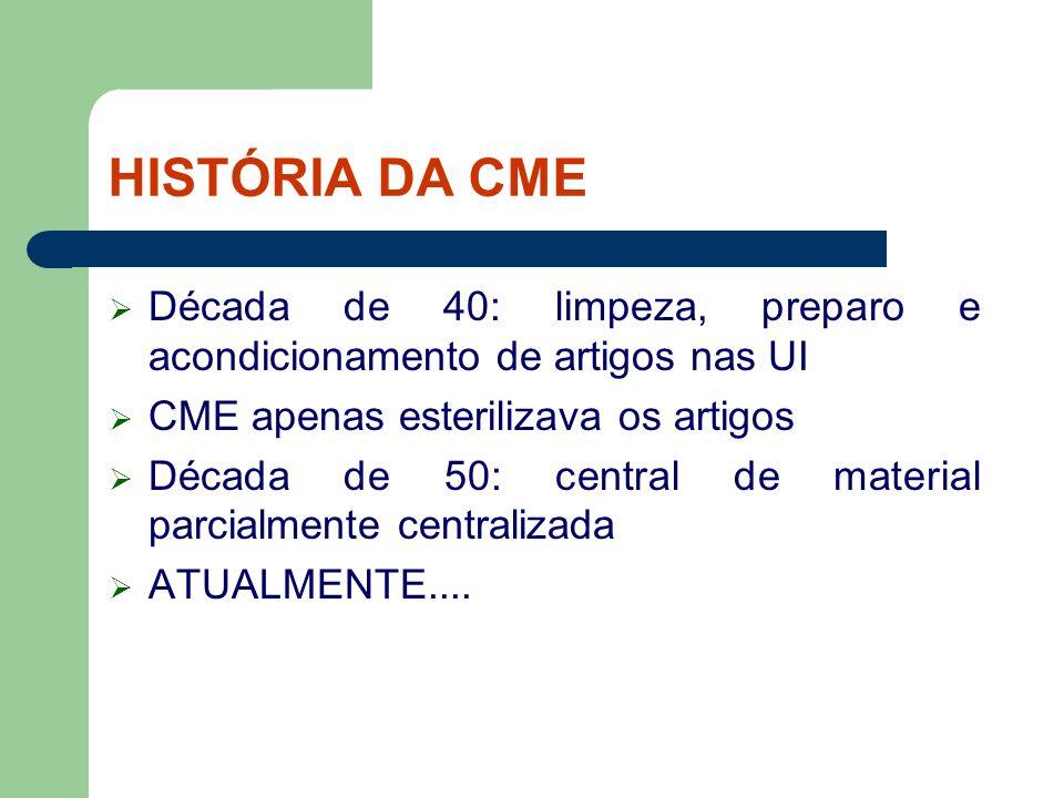 Década de 40: limpeza, preparo e acondicionamento de artigos nas UI CME apenas esterilizava os artigos Década de 50: central de material parcialmente
