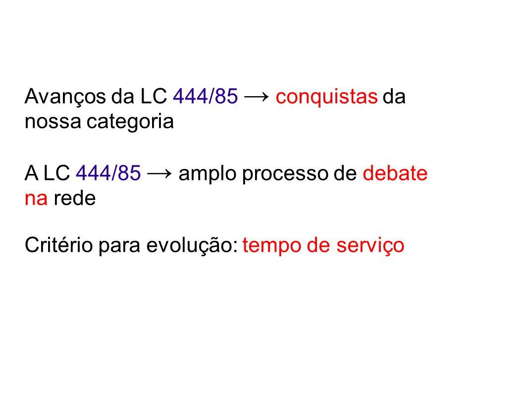 Avanços da LC 444/85 conquistas da nossa categoria A LC 444/85 amplo processo de debate na rede Critério para evolução: tempo de serviço