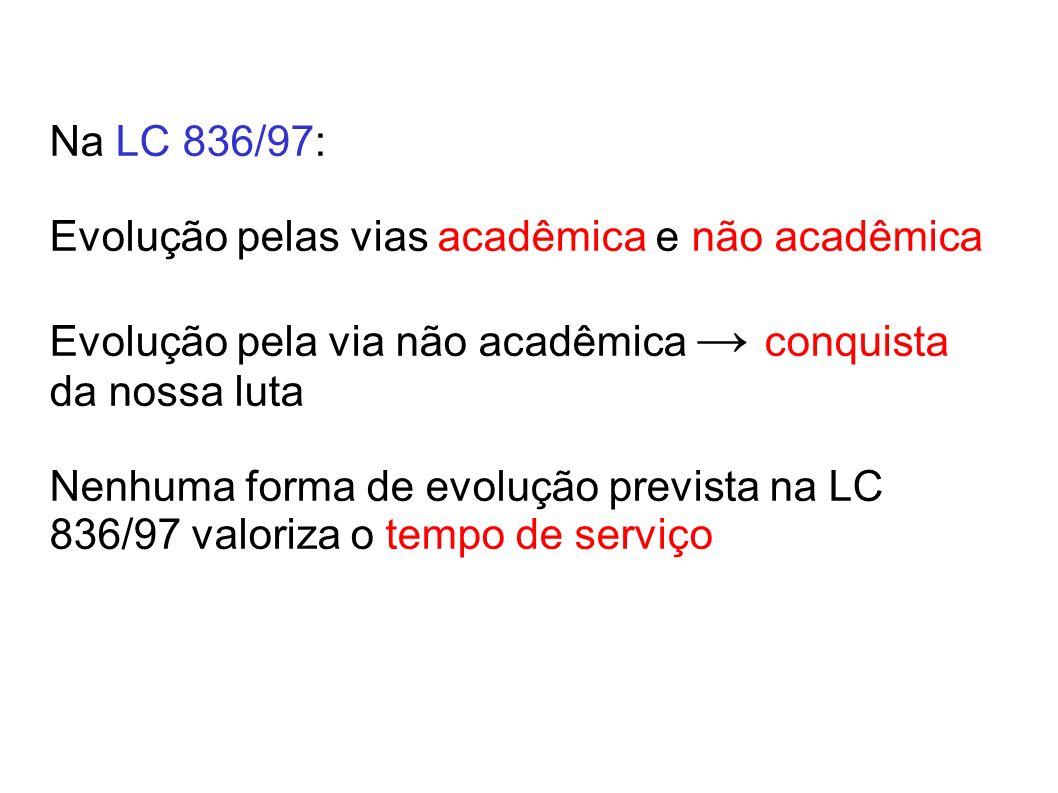 Na LC 836/97: Evolução pelas vias acadêmica e não acadêmica Evolução pela via não acadêmica conquista da nossa luta Nenhuma forma de evolução prevista na LC 836/97 valoriza o tempo de serviço