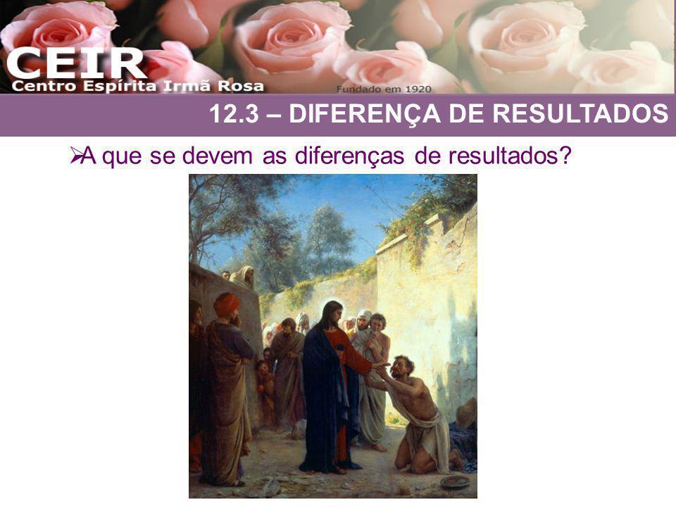 12.3 – DIFERENÇA DE RESULTADOS A que se devem as diferenças de resultados?