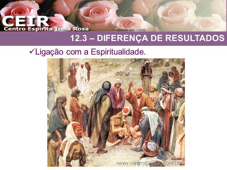 12.3 – DIFERENÇA DE RESULTADOS Ligação com a Espiritualidade.