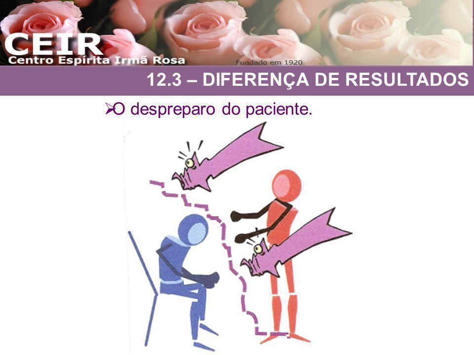 12.3 – DIFERENÇA DE RESULTADOS O despreparo do paciente.