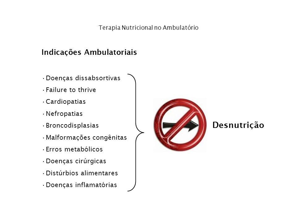 Terapia Nutricional no Ambulatório Indicações Ambulatoriais Doenças dissabsortivas Failure to thrive Cardiopatias Nefropatias Broncodisplasias Malform