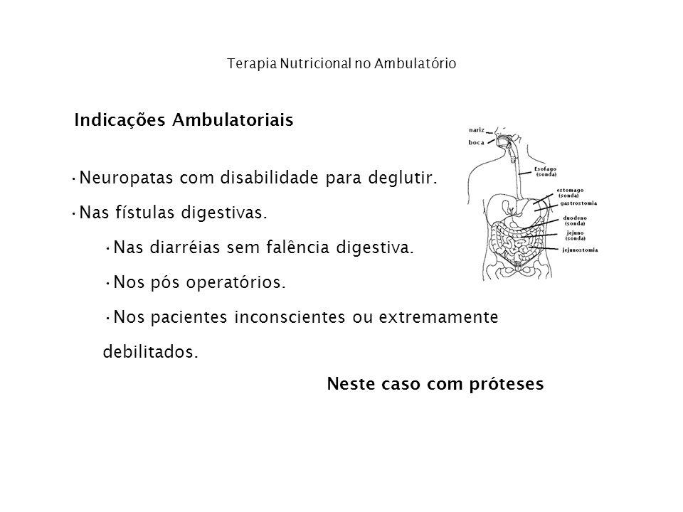 Terapia Nutricional no Ambulatório Indicações Ambulatoriais Neuropatas com disabilidade para deglutir. Nas fístulas digestivas. Nas diarréias sem falê
