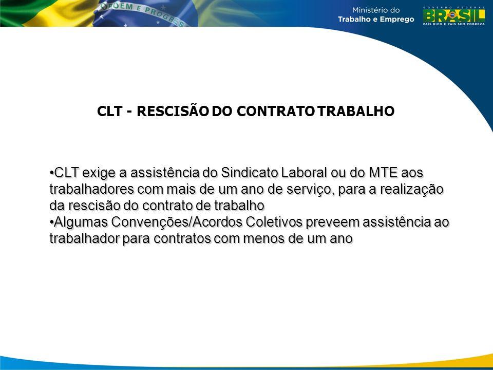 CLT - RESCISÃO DO CONTRATO TRABALHO CLT exige a assistência do Sindicato Laboral ou do MTE aos trabalhadores com mais de um ano de serviço, para a rea