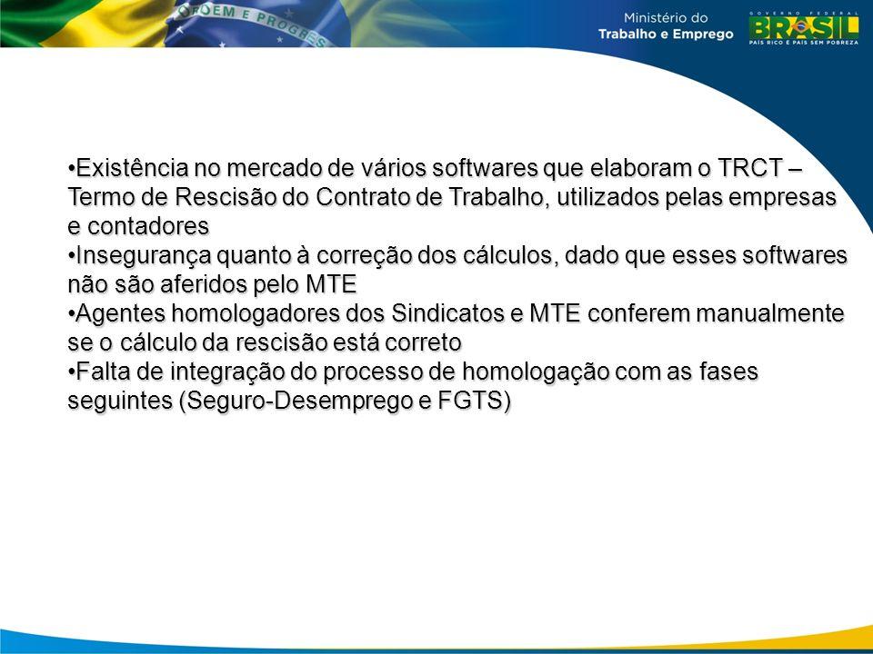 Existência no mercado de vários softwares que elaboram o TRCT – Termo de Rescisão do Contrato de Trabalho, utilizados pelas empresas e contadoresExist