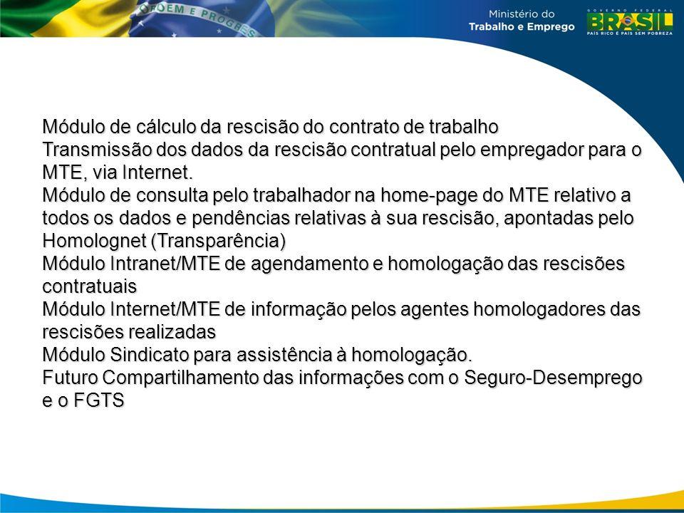 Módulo de cálculo da rescisão do contrato de trabalho Transmissão dos dados da rescisão contratual pelo empregador para o MTE, via Internet. Módulo de