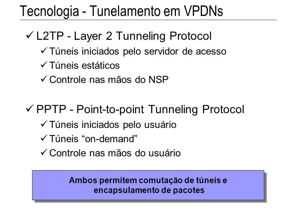 L2TP - Layer 2 Tunneling Protocol Túneis iniciados pelo servidor de acesso Túneis estáticos Controle nas mãos do NSP PPTP - Point-to-point Tunneling P