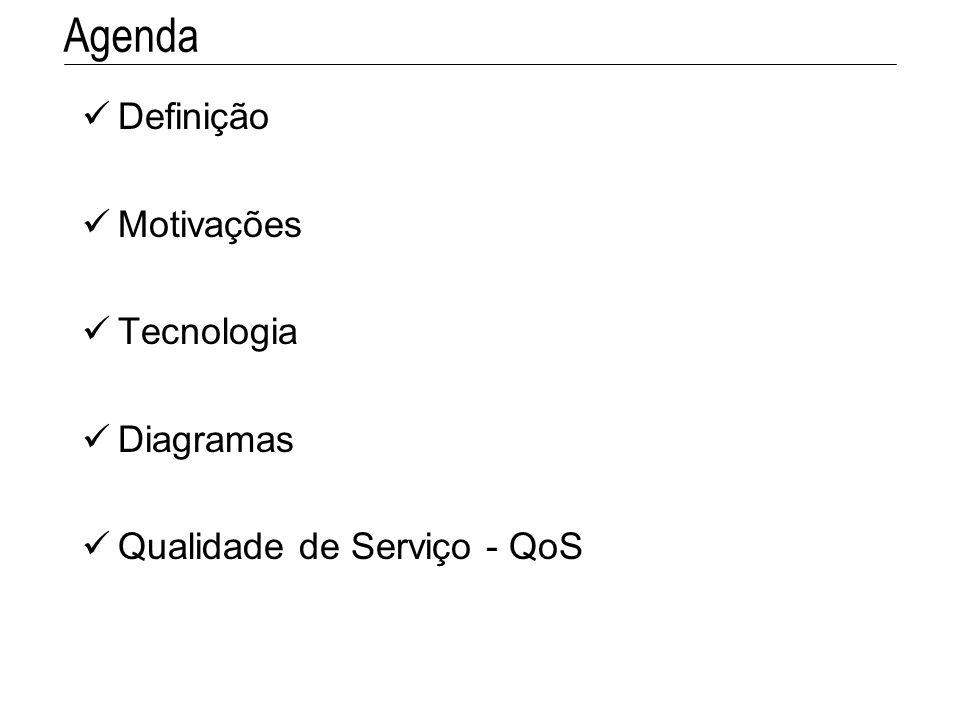 Agenda Definição Motivações Tecnologia Diagramas Qualidade de Serviço - QoS