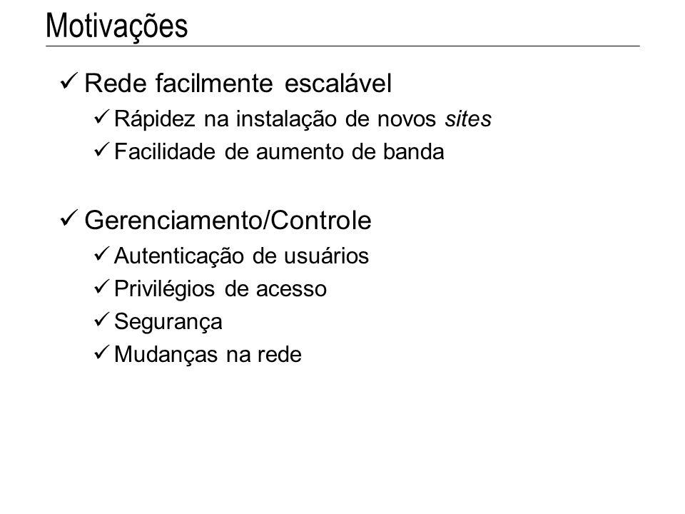 Motivações Rede facilmente escalável Rápidez na instalação de novos sites Facilidade de aumento de banda Gerenciamento/Controle Autenticação de usuári