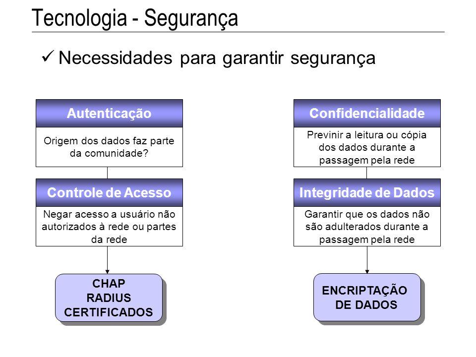 Permite tráfego de dados de várias fontes para diversos destinos em uma mesma infra-estrutura Permite trafegar diferentes protocolos em uma mesma infra-estrutura a partir de encapsulamento Permite garantia de QoS - tráfego de dados pode ser direcionado para destinos específicos Tecnologia - Tunelamento