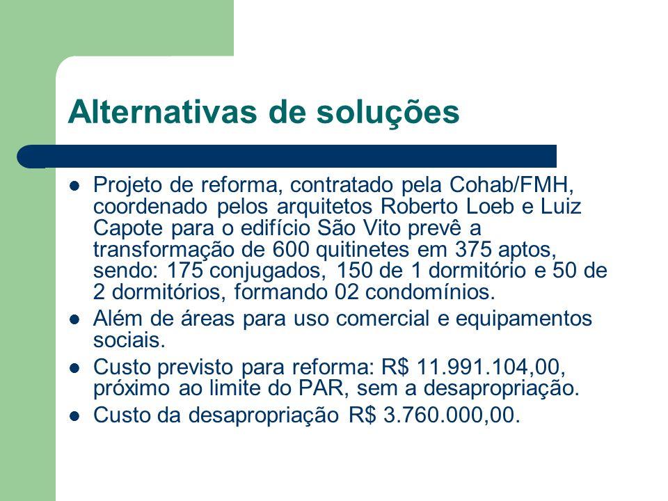 PROPOSTA DE REQUALIFICAÇÃO DO EDIFÍCIO TÉRREO CAPEL A SANITÁRIOS