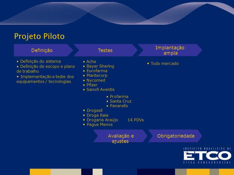 Projeto Piloto DefiniçãoTestes Implantação ampla Definição do sistema Definição de escopo e plano de trabalho Implementação e teste dos equipamentos /