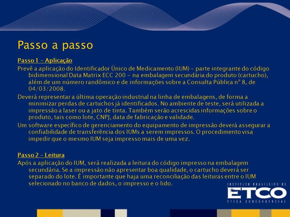 Passo a passo Passo 1 - Aplicação Prevê a aplicação do Identificador Único de Medicamento (IUM) - parte integrante do código bidimensional Data Matrix