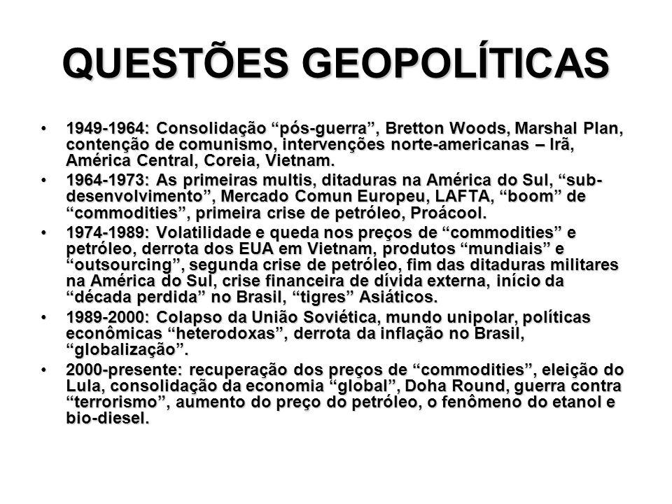 QUESTÕES GEOPOLÍTICAS 1949-1964: Consolidação pós-guerra, Bretton Woods, Marshal Plan, contenção de comunismo, intervenções norte-americanas – Irã, Am